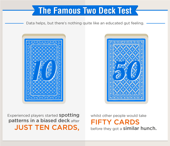 Famous Two Deck test
