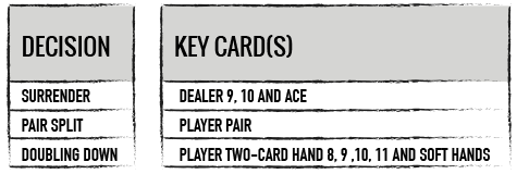 Decision Keycards Table
