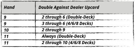 Double- and 4/6/8-Deck Hard Hands