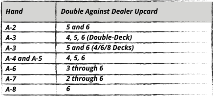 Double and 4/6/8 Deck Soft Hands with H17
