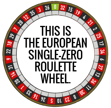 roulette divorced singles dating site Date divorced singles at date divorced singles, we want you to feel comfortable with getting back into the swing of things divorced dating can be a tricky measure, particularly if you haven't been dating much over the.