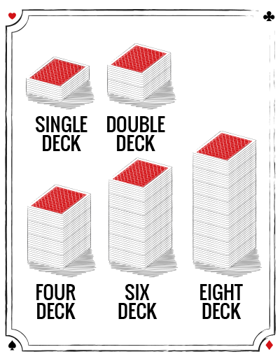 number of decks of cards