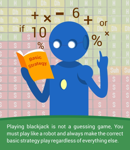 Learning blackjack strategy before playing