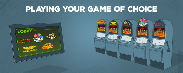 Playing Your Game Of Choice at Slots