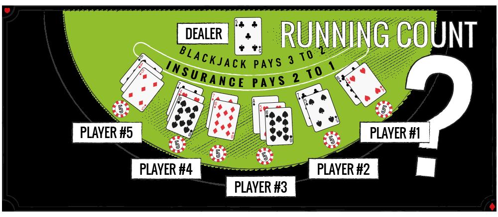 Fortunejack casino promo codes