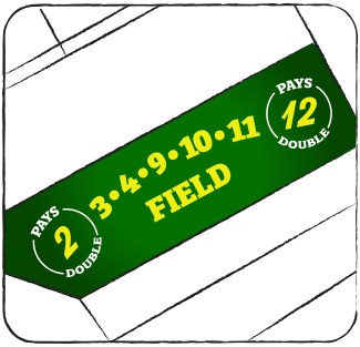 The Field Layout