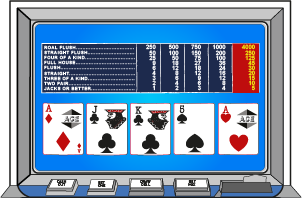 Video Poker Game Categories