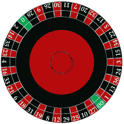 Russian roulette betting rules sports tab bet