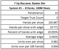 7 up baccarat banker bet