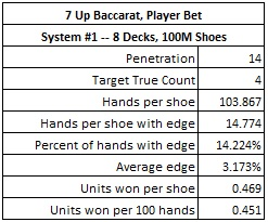 7 up baccarat player bet