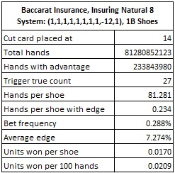 baccarat insurance insuring natural 8 system