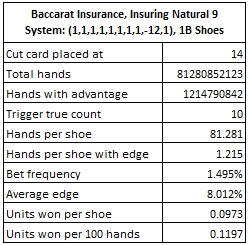 baccarat insurance insuring natural 9 system
