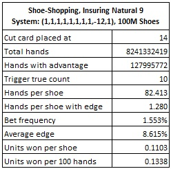 shoe shopping insuring natural 9 system