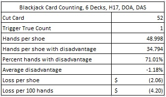 Blackjack card counting 6 decks H17 DOA DAS