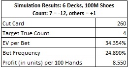 simulation results: 6 decks, 100M shoes Count: 7 = -12, thers = +1