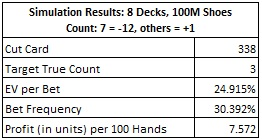 simulation results: 8 decks, 100M shoes, count: 7 = -12, others = +1