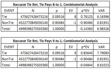 Parlay betting ties in baccarat djokovic kohlschreiber bettingexpert tennis