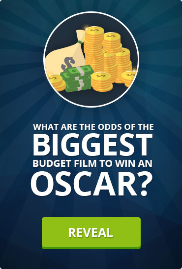 DO BIG BUDGETS MEAN BIG PRIZES?