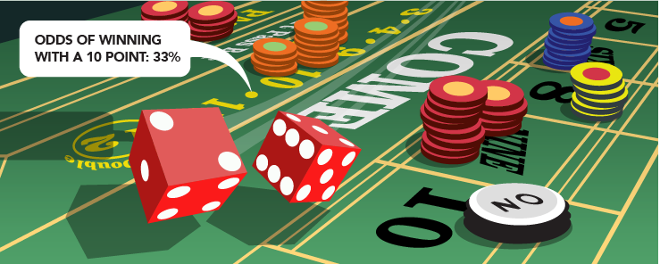 Quick craps strategy