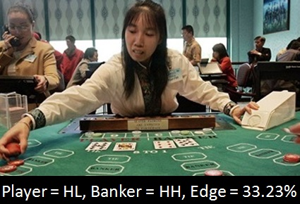 Image of Player =HL, Banker = HH, Edge = 33.23%