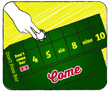Chapter 1 - How to Play Craps