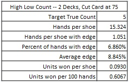 High Low Count -- 2 Decks, Cut Card at 75