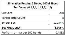 simulation of one hundred million (100,000,000) six-deck shoes of KB, using the Ten Count - Simulation Results: 6 Decks, 100M shoes Ten Count: (0,1,1,1,1,1,1,1,1,-2)
