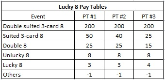 lucky 8 pay tables