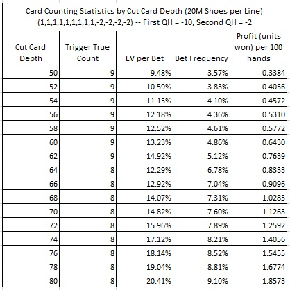 Blackjack payout chart
