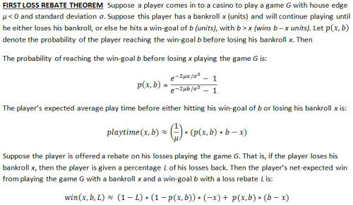 first loss rebate theorem