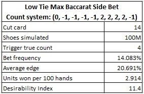 low tie max baccarat side bet