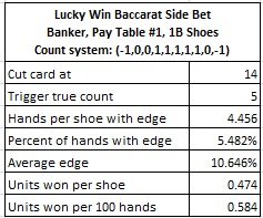 lucky win baccarat side bet banker, pay table #1, 1B Shoes