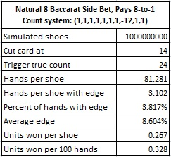 natural 8 baccarat side bet pays 8 to 1