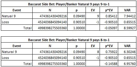 baccarat side bet: player/banker natural 9 pays 9-to-1