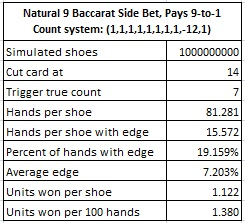 natural 9 baccarat side bet pays 9-to-1