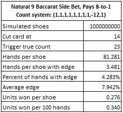 natural 9 baccarat side bet pays 8 to 1