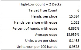 high-low count -- 2 decks