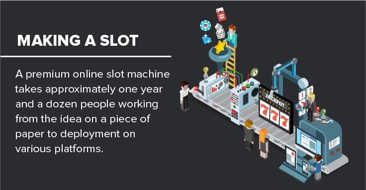 Slot machine factory