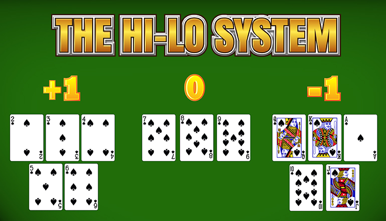 The Hi-Lo Card Counting system