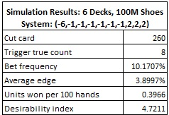 simuations results: 6 decks, 100M shoes system: (-6,-1,-1,-1,-1,-1,-1,2,2,2)