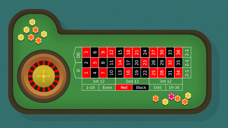 Roulette table layout with roulette wheel and casino chips