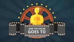 What are the odds of the 88th Oscars?
