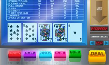 The Video Poker Kicker Strategy